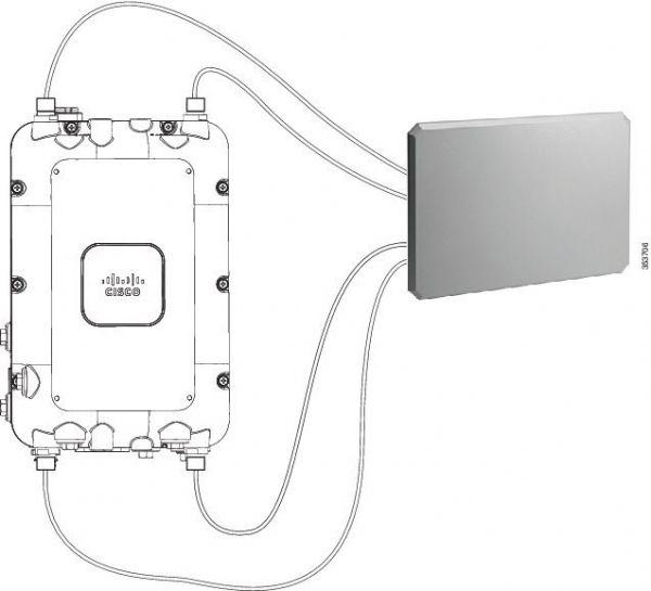 Антенна двухдиапазонная Cisco Aironet AIR-ANT2513P4M-N