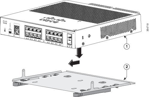 Крепление Cisco CMPCT-DIN-MNT